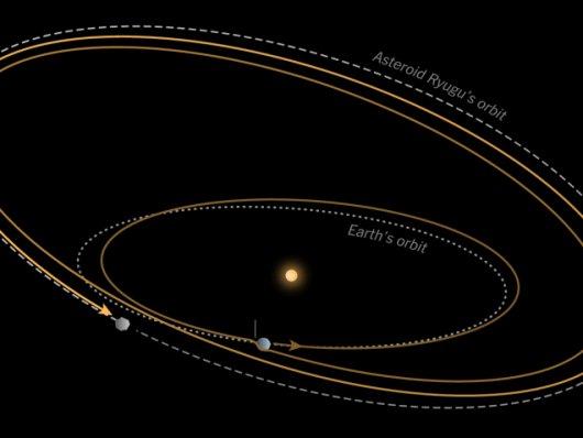 Sonda espacial japonesa chega a asteróide para coletar amostras