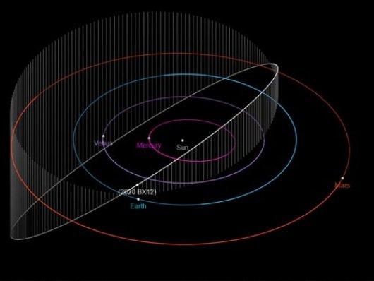 """Asteróide com lua própria passou """"próximo"""" da Terra"""