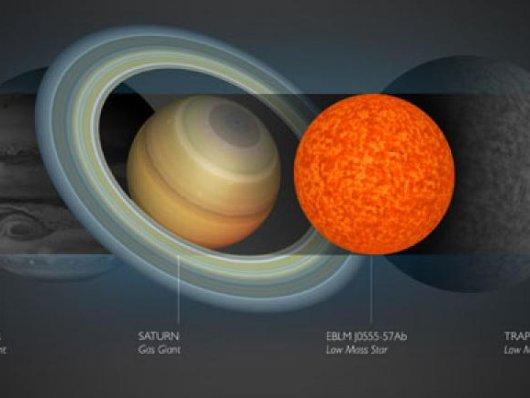 Astrônomos identificaram a menor estrela conhecida